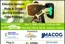 """A green and white graphic with the text at the top, """"Electric Vehicle Ride & Drive during Goshen First Fridays,"""" National Drive Electric week logo with white text, """"Oct. 1, 2021, 5 p.m. - 7:30 p.m. ET, City Hall, 202 S. 5th St., Goshen, Indiana."""""""